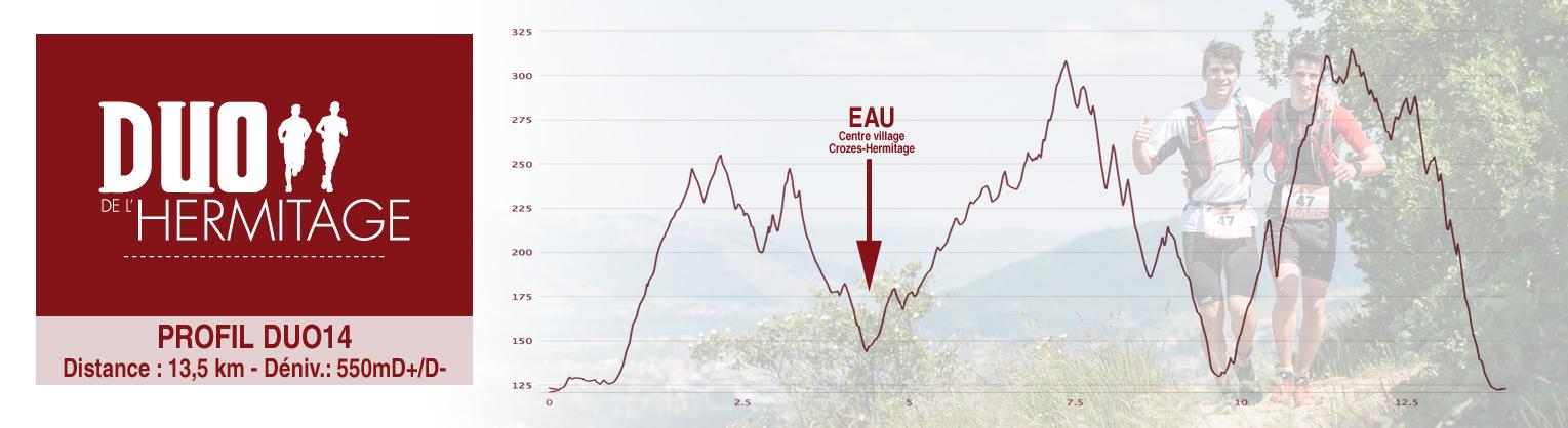 Profil DUO HERMITAGE 2016 - 14 km