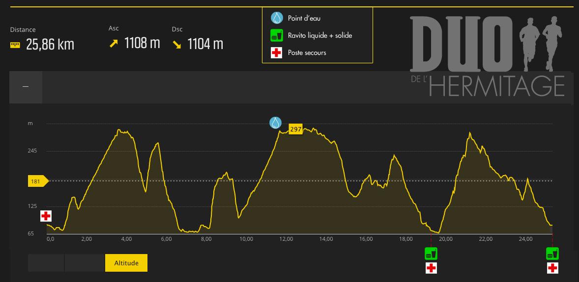 Profil-26km-2017